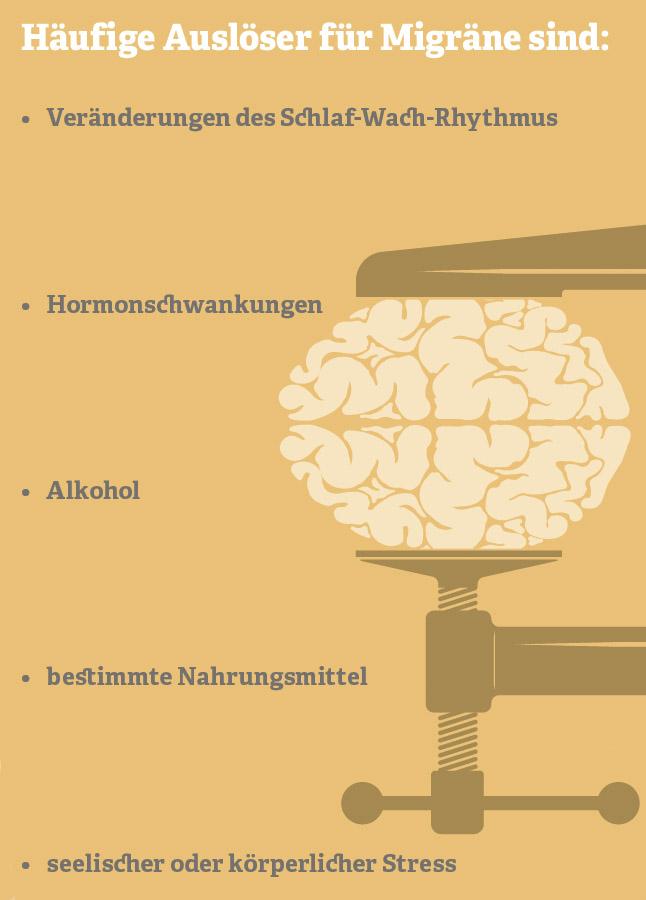 Grafik: Häufige Auslöser für Migräne